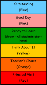 Behavior Chart - we move our clips up or down depending on our ...
